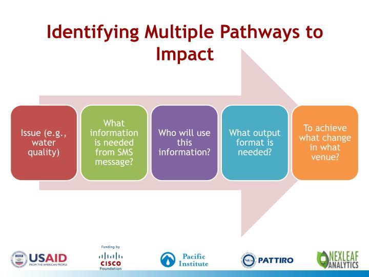 Identifying Multiple Pathways to Impact