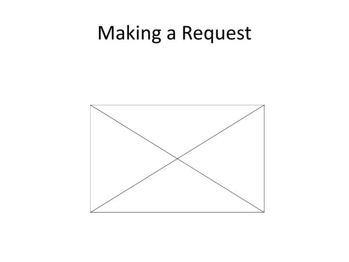 Making a Request