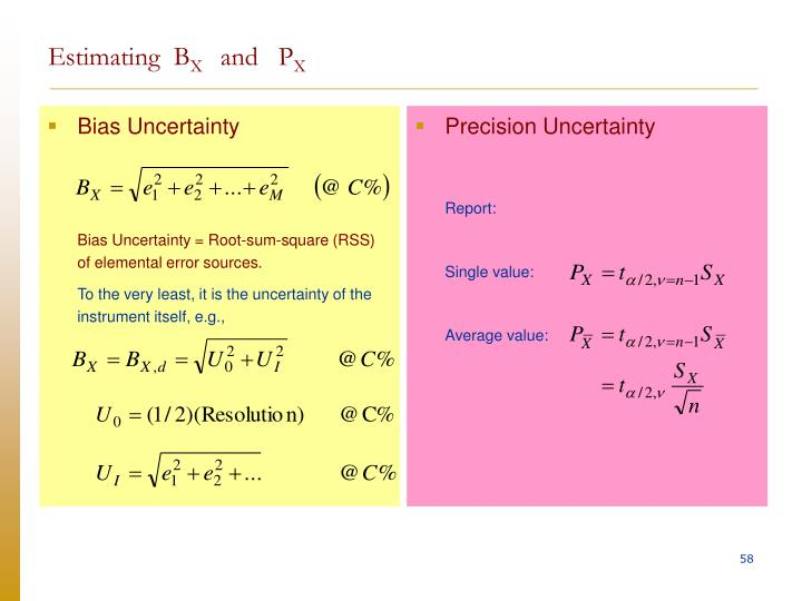 Bias Uncertainty