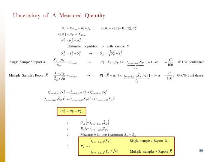 Uncertainty  of  A  Measured  Quantity