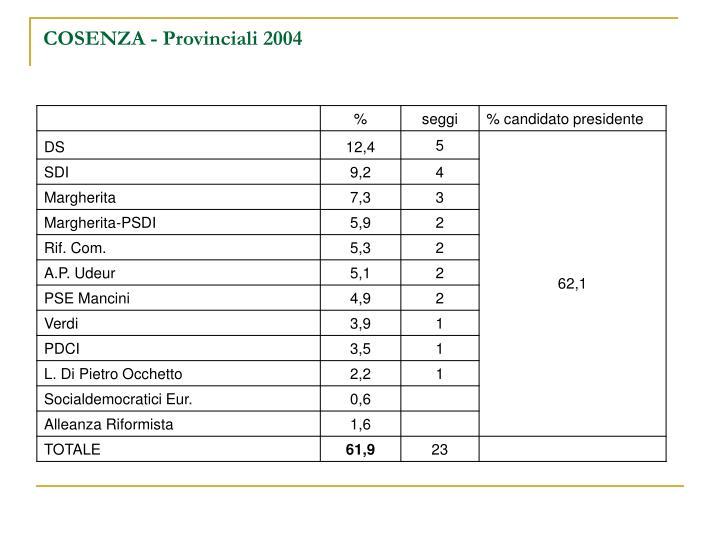 COSENZA - Provinciali 2004