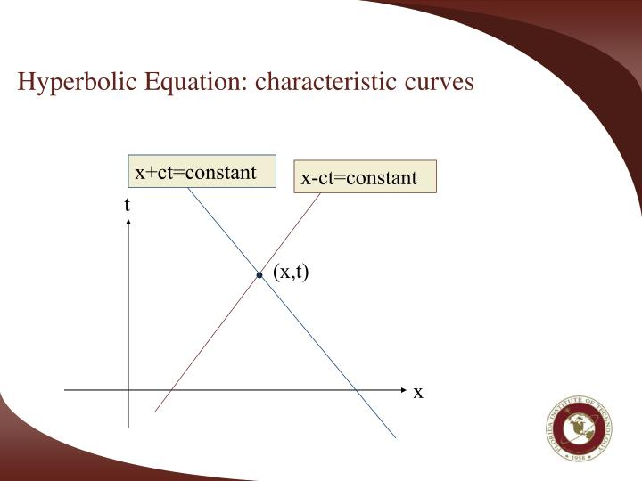 Hyperbolic Equation: characteristic curves