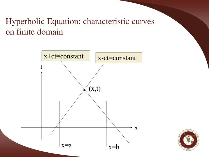 Hyperbolic Equation: characteristic curves on finite domain