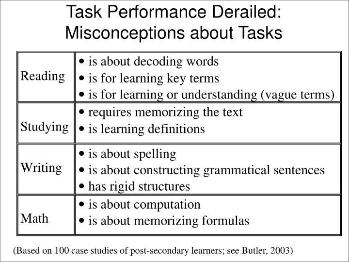 Task Performance Derailed: