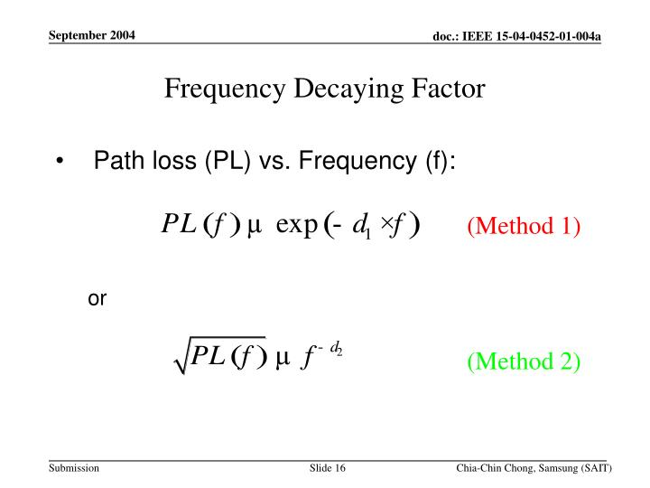 Frequency Decaying Factor