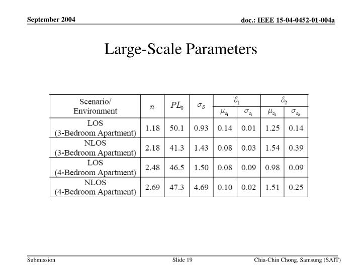 Large-Scale Parameters