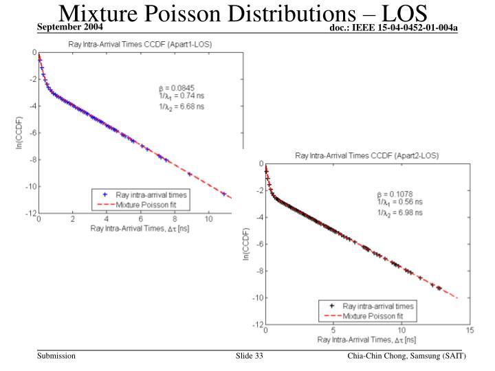 Mixture Poisson Distributions – LOS