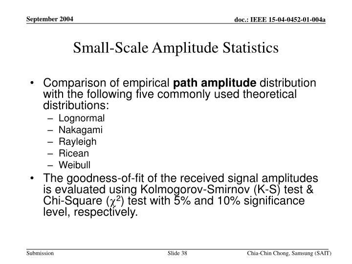 Small-Scale Amplitude Statistics