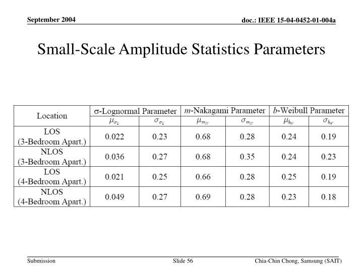 Small-Scale Amplitude Statistics Parameters