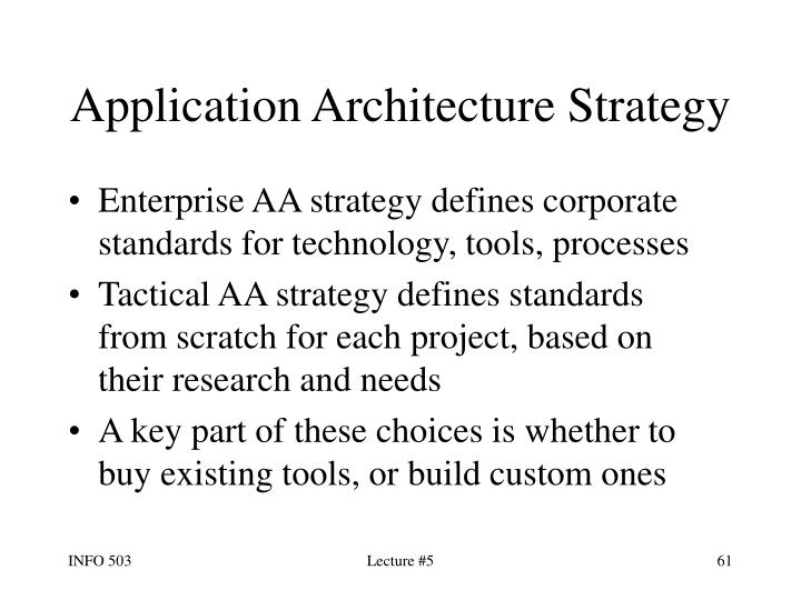 Application Architecture Strategy