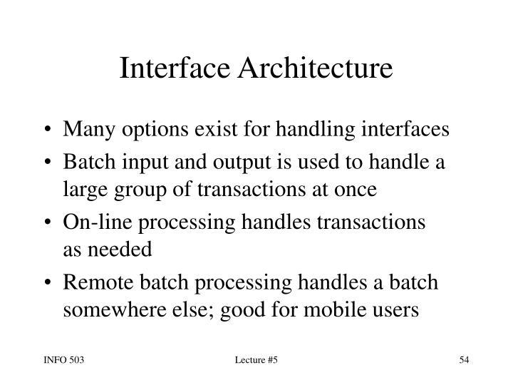 Interface Architecture