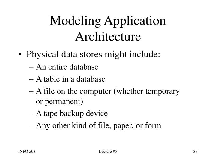 Modeling Application Architecture