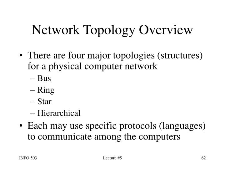 Network Topology Overview