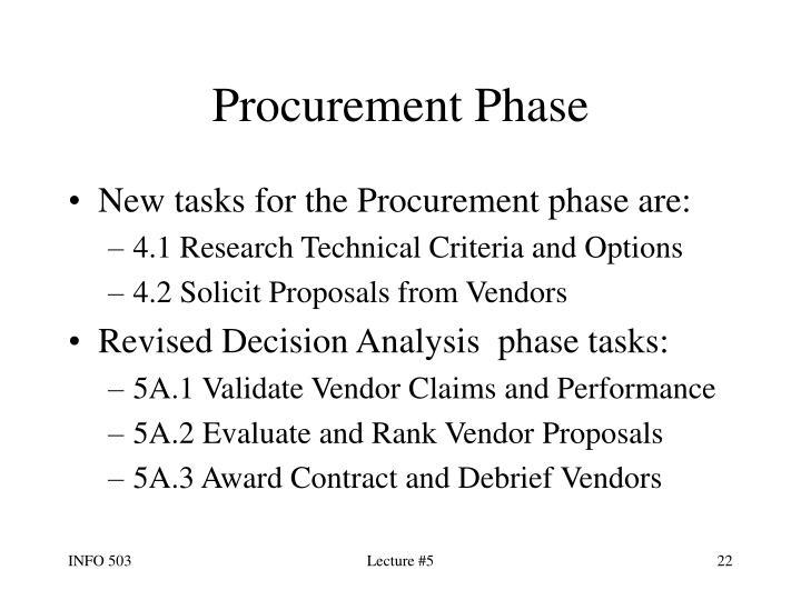Procurement Phase