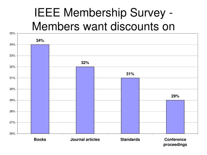IEEE Membership Survey -