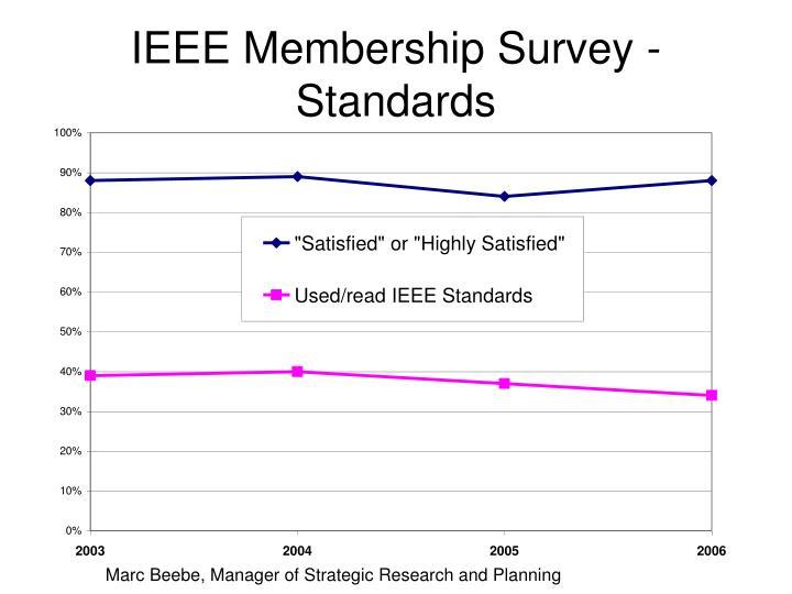 IEEE Membership Survey - Standards