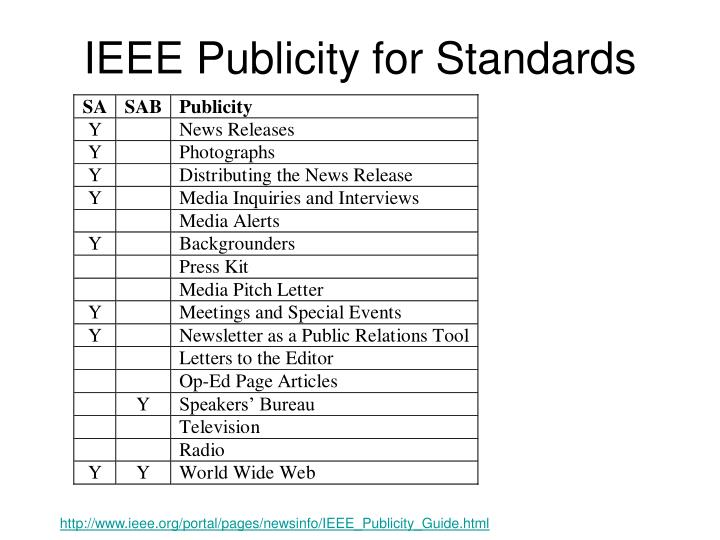IEEE Publicity for Standards