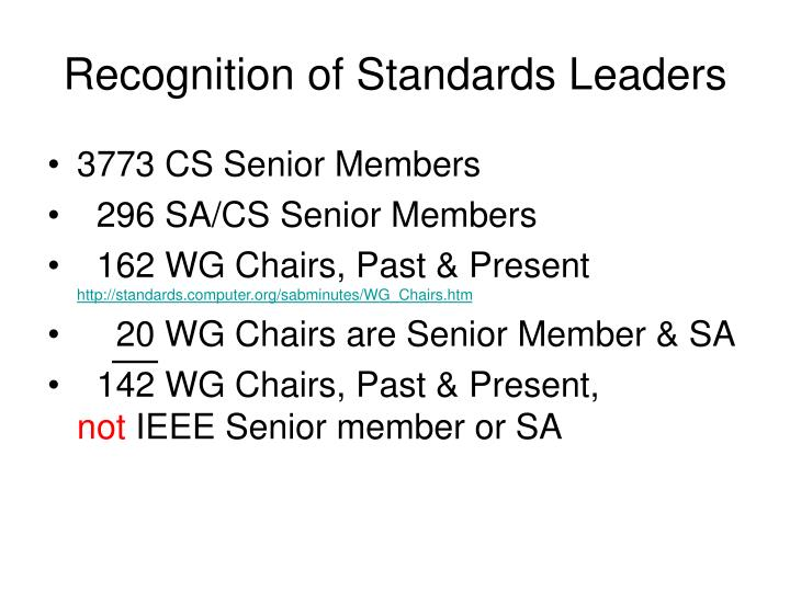 Recognition of Standards Leaders