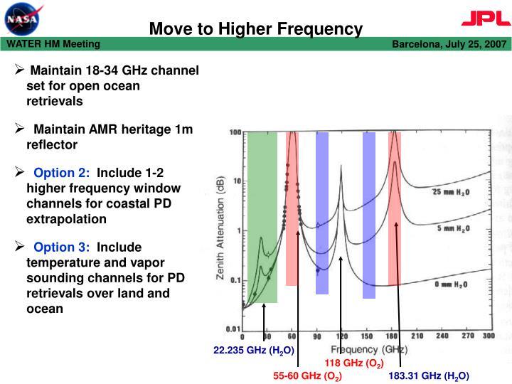 22.235 GHz (H