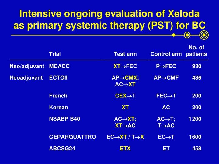Intensive ongoing evaluation of Xeloda