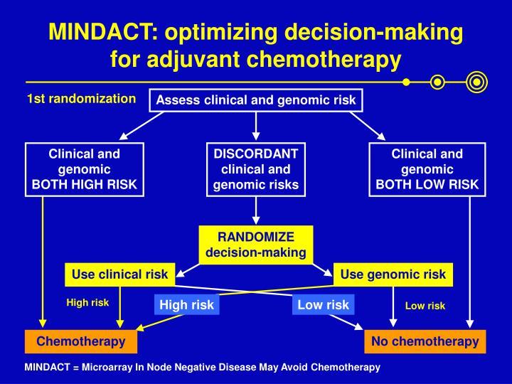 MINDACT: optimizing decision-making