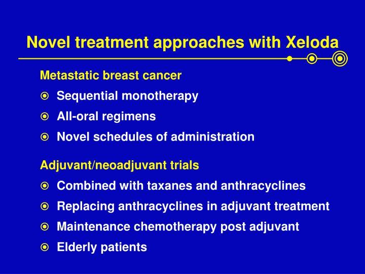 Novel treatment approaches with xeloda