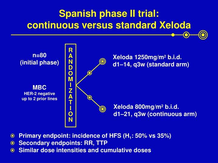 Spanish phase II trial: