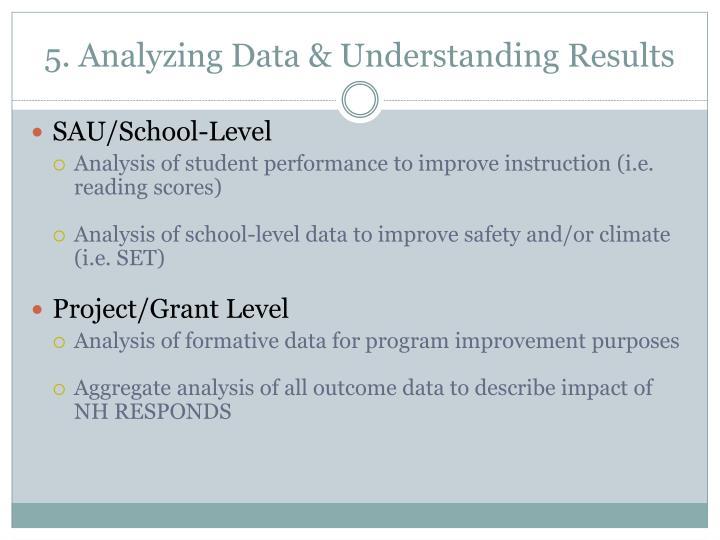 5. Analyzing Data & Understanding Results