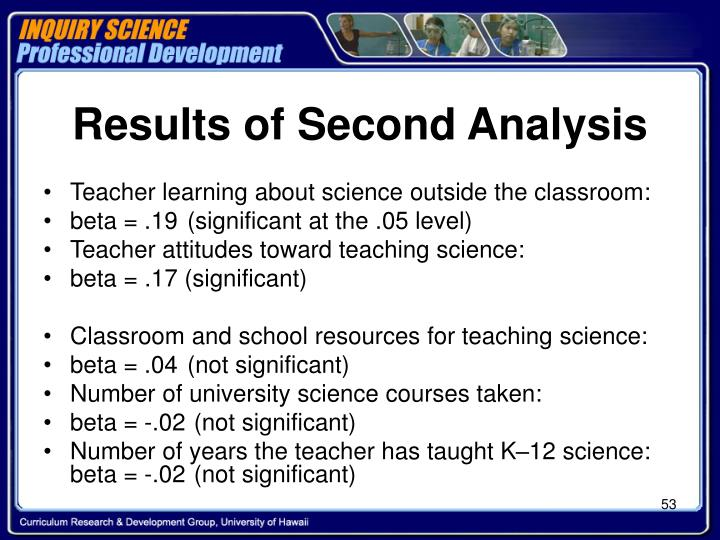 Results of Second Analysis