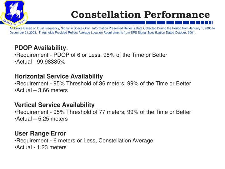 Constellation Performance