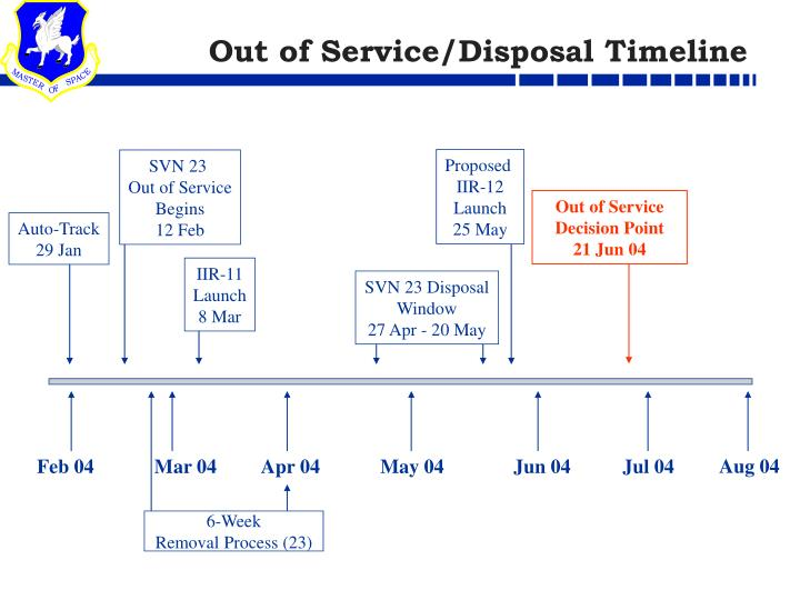 Out of Service/Disposal Timeline