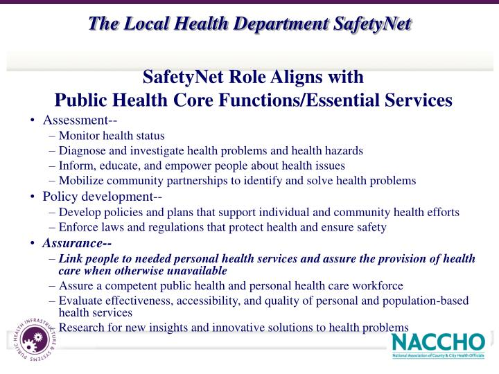 SafetyNet Role Aligns with
