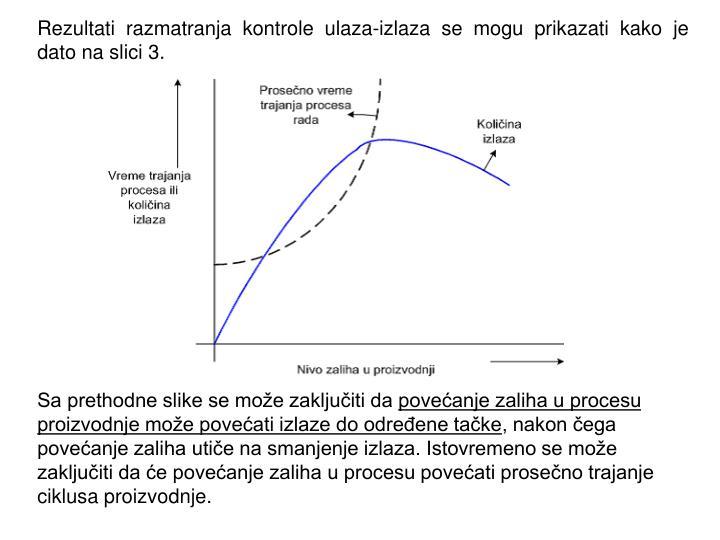 Rezultati razmatranja kontrole ulaza-izlaza se mogu prikazati kako je dato na slici 3.