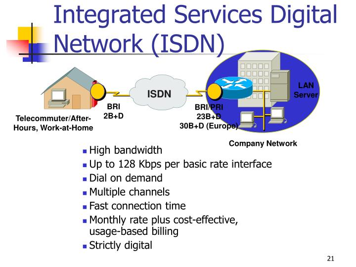 a close look at isdn integrated services digital network
