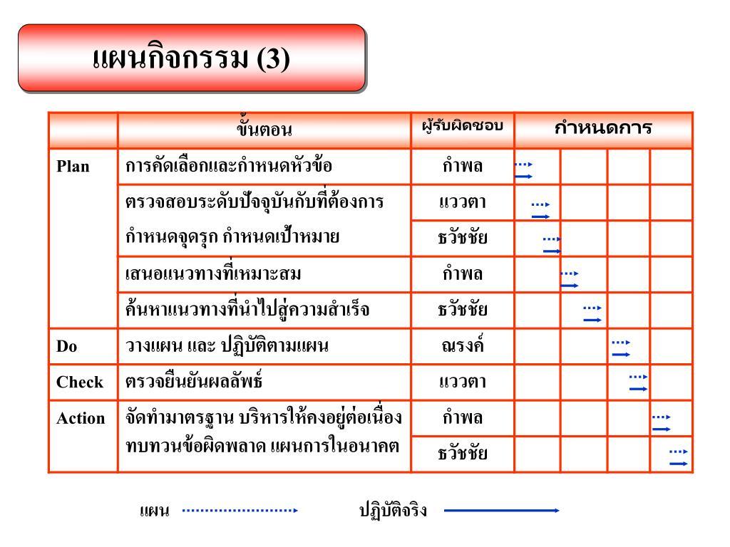 Ipcc ar4 synthesis report citations