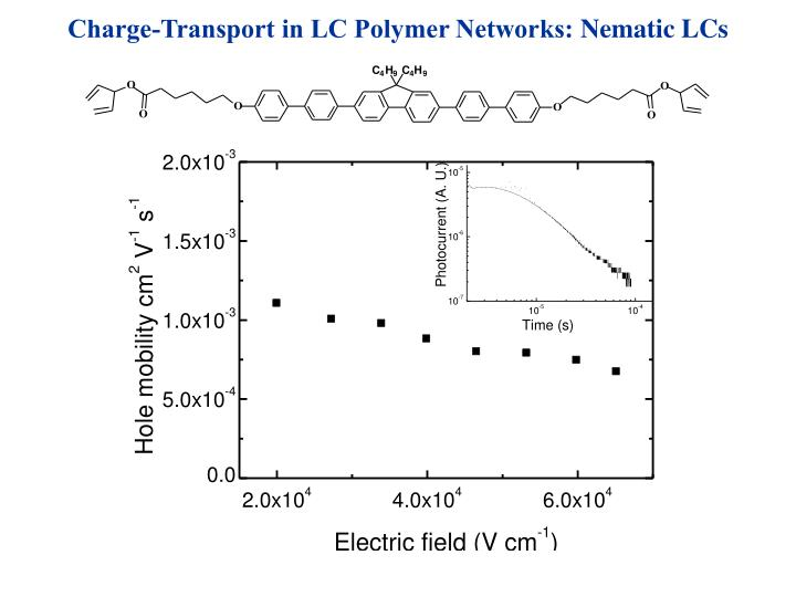 charge transport in conducting polymer Efficient vertical charge transport in semiconducting polymers can be achieved by controlling the orientation of the polymer chains.