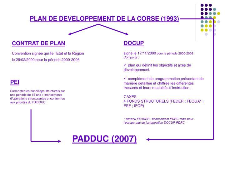 PLAN DE DEVELOPPEMENT DE LA CORSE (1993)