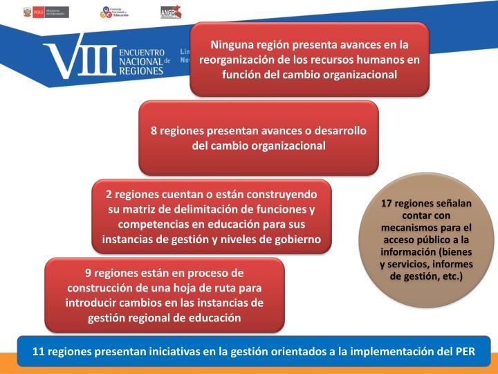Ninguna región presenta avances en la reorganización de los recursos humanos en función del cambio organizacional