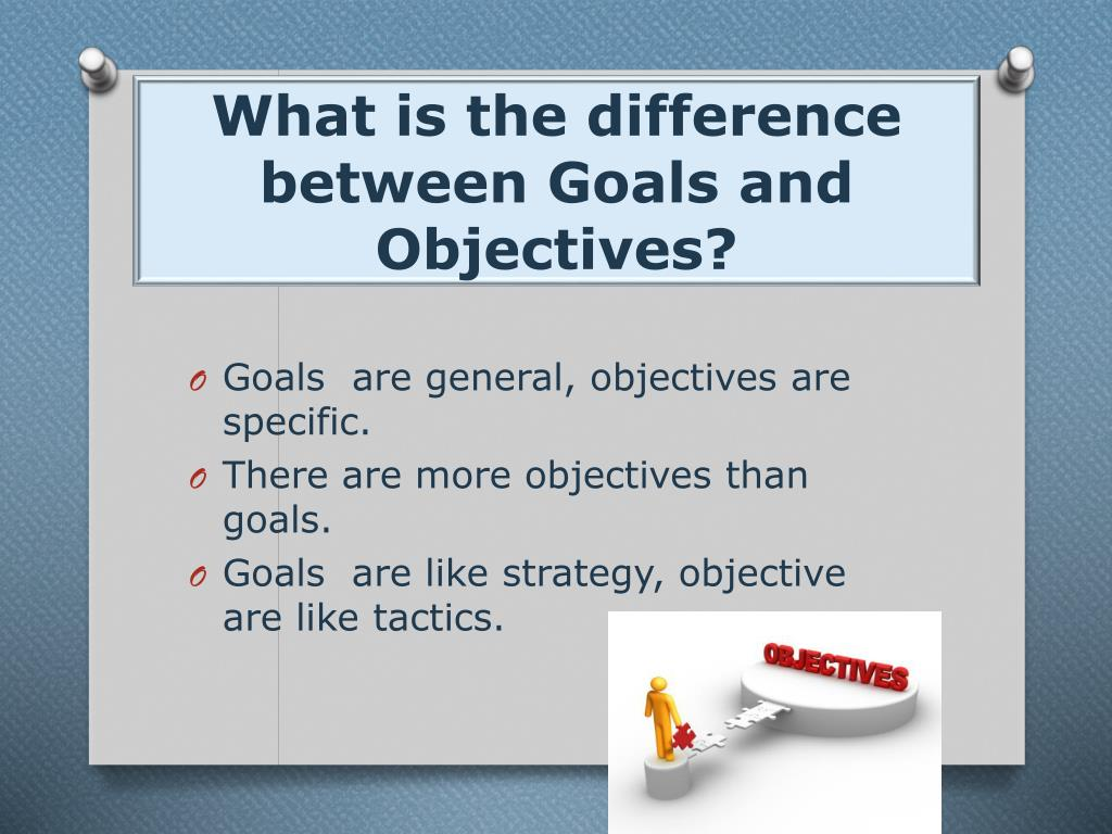 ppt  learning objectives for senior school students
