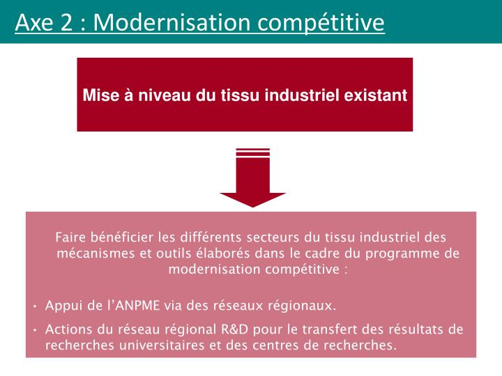 Axe 2 : Modernisation compétitive
