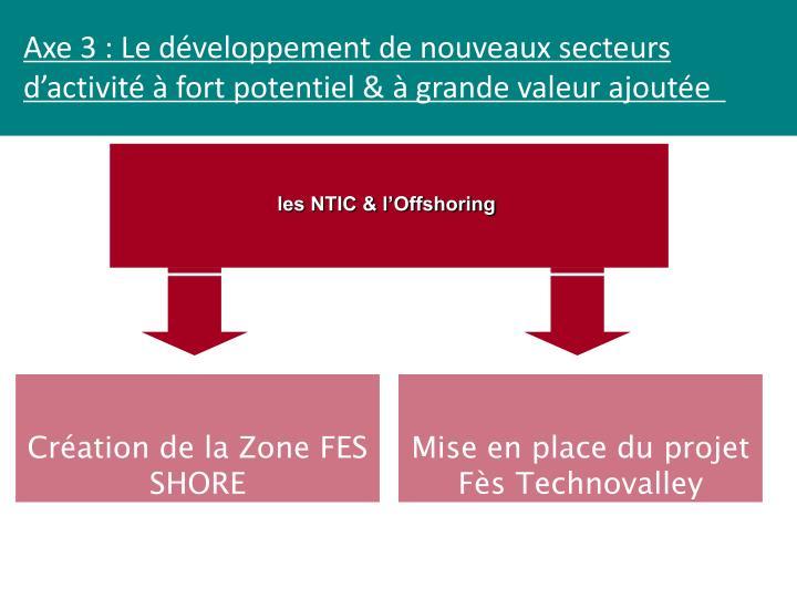 Axe 3 : Le développement de nouveaux secteurs d'activitéà fort potentiel & à grande valeur ajoutée
