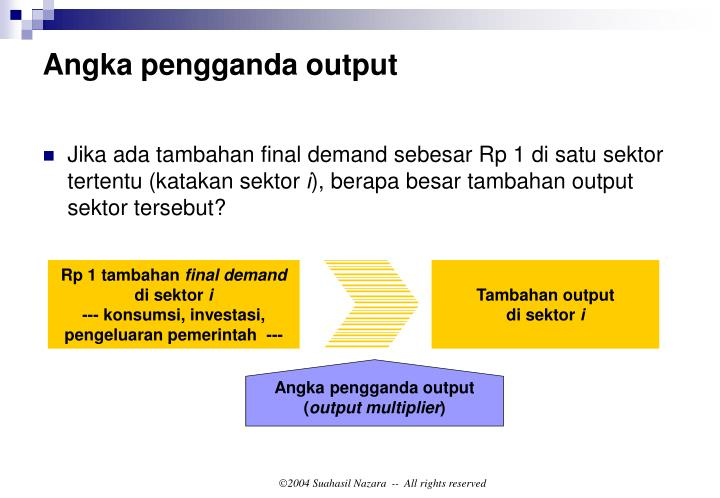 Angka pengganda output