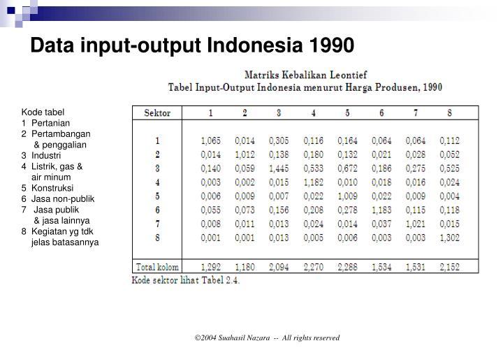 Data input-output Indonesia 1990