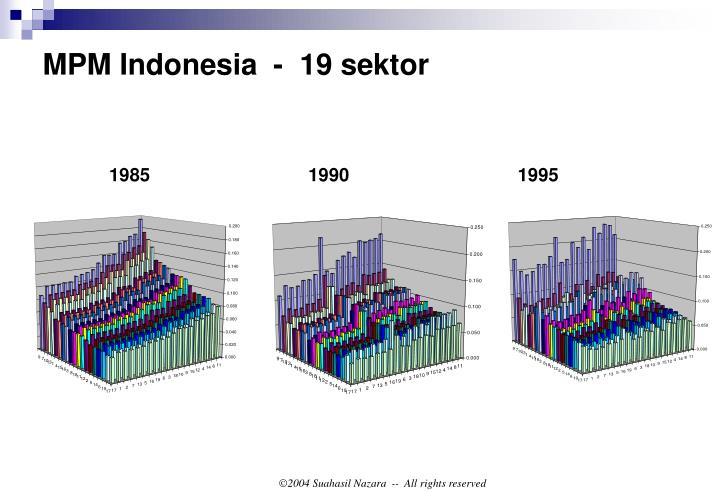 MPM Indonesia  -  19 sektor