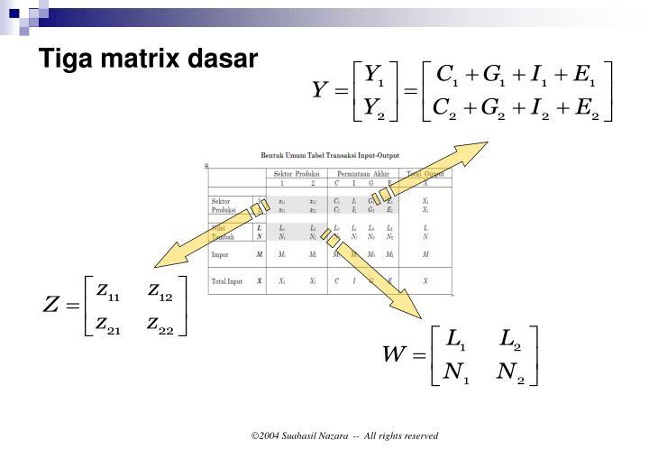 Tiga matrix dasar
