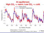 at equilibrium high co 2 warm low co 2 cold