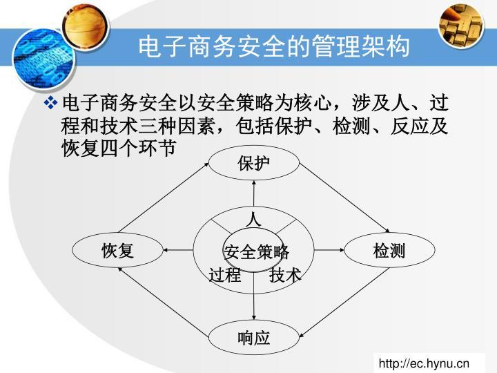电子商务安全的管理架构