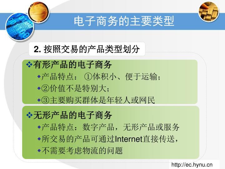 电子商务的主要类型