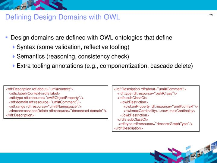 Defining Design Domains with OWL