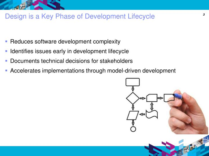 Design is a key phase of development lifecycle